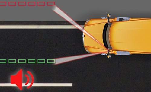 Hệ thống cảnh báo lệch lane (nguồn Kenworth truck)